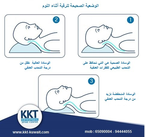 Correct posture of the neck during sleeping